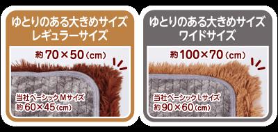 fuwa_blanket_point1